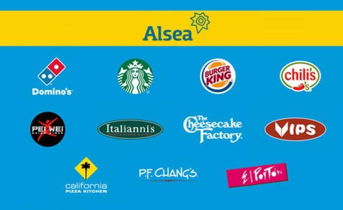 ALSEA/ZENA despide temporalmente a sus 22.000 trabajadores con el apoyo de UGT y CCOO. ¡Necesitamos levantar unaalternativa!